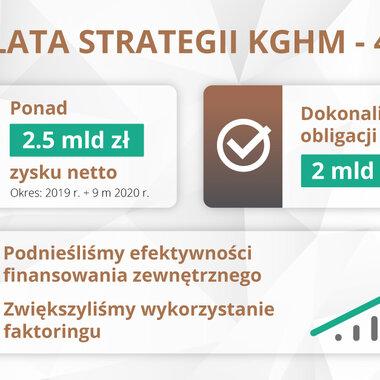 Infografika - 2 lata Strategii KGHM - 4E