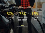 Połowa dealerów samochodowych spodziewa się pogorszenia sytuacji finansowej ich firm w 2021 roku