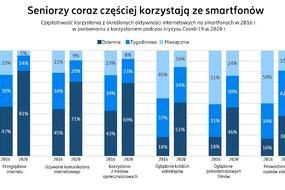 Ericsson_seniorzy1.png