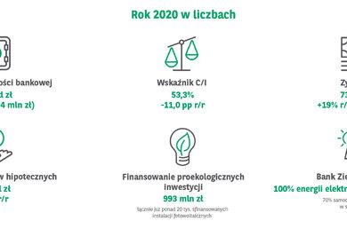 Grafika wyniki 2020.jpg