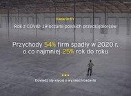 Ponad połowa firm zrezygnowała z inwestycji z uwagi na pandemię. Raport EY: Rok z COVID-19 oczami polskich przedsiębiorców