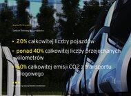 Samochody firmowe kluczem do elektromobilności