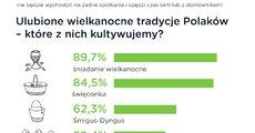 provident_infografa_WIelkanoc2021-01.png