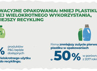 Procter & Gamble i jej wiodące marki, takie jak Pantene, Gillette, Ariel, Fairy  i Oral B zmniejszają zużycie plastiku pierwotnego i zwiększają skalę obiegu zamkniętego