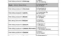 Punkty EOP czynne od 17 maja.pdf