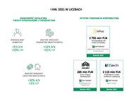 Grupa Kapitałowa BNP Paribas Bank Polska wypracowała 164 mln zł zysku netto w I kw. 2021 r.