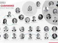 Nowi liderzy w dziale nieruchomości biurowych i magazynowych  na Europę Środkowo-Wschodnią