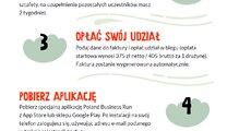 Poland Business Run 2021 - infografika (2).png