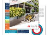Cushman & Wakefield prezentuje Raport CSR 2020