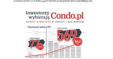2021_07_20_Inwestorzy wybierają Condo_pl - podsumowanie sprzedaży w I połowie 2021 r_ .pdf