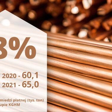 KGHM infografiki+SM WYNIKI czerwiec-04