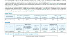 BIK_Newsletter rynek pożyczkowy_sprzedaż czerwiec_22_07_2021.pdf