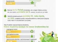 Barometr Providenta: Polacy oczekują od firm zaangażowania w kwestie środowiskowe