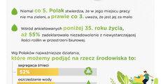 zieleń w naszym otoczeniu_barometr providenta.jpeg