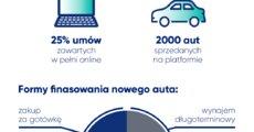 Automarket_infografika_1.png