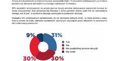 2021_09_01_Większość organizacji nie podjęła jeszcze decyzji o zmianach przestrzeni biurowej.pdf
