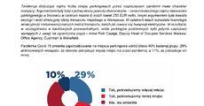 2021_09_08_Czy w wyniku pandemii zapotrzebowanie na miejsca parkingowe wzrosło.pdf