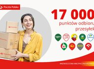 Przesyłki Poczty Polskiej docierają już do ponad 17 tys. punktów odbioru w całym kraju
