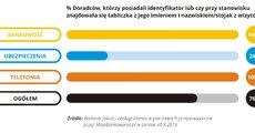 Jakość obsługi w placówce - 2016.11 - 05 - RGB.jpg