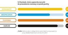Jakość obsługi w placówce - 2016.11 - 06 - RGB.jpg