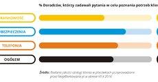 Jakość obsługi w placówce - 2016.11 - 07 - RGB.jpg