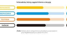 Jakość obsługi w placówce - 2016.11 - 09 - RGB.jpg