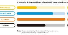 Jakość obsługi w placówce - 2016.11 - 10 - RGB.jpg