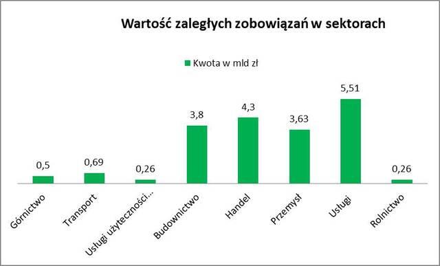 Wykres 3.jpg
