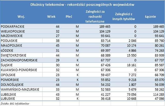 1_dłużnicy telekomów.jpg