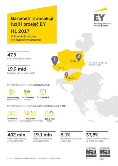 MA_1H_infografika.pdf
