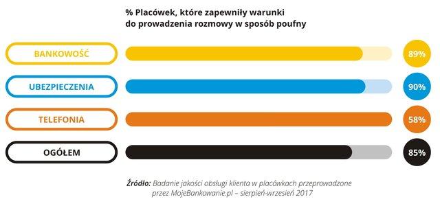 Jakość obsługi w placówce - 2017-09 - 06 - RGB.jpg