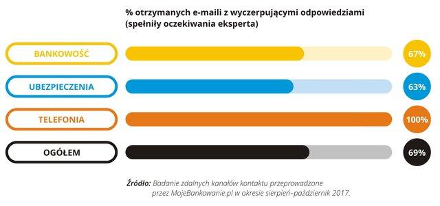 Badania - 2017-10 - 6 - RGB.jpg