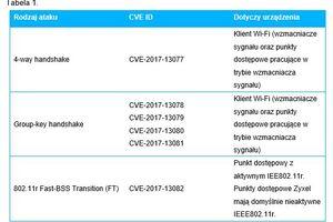 tabela 1.jpg