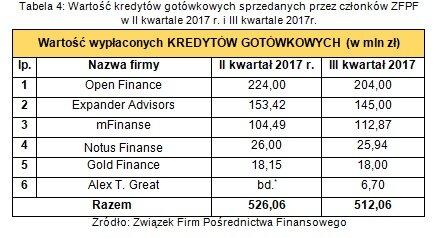 tabela 4_3q17.jpg