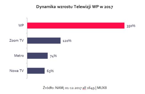 dynamika16-49_2017.PNG