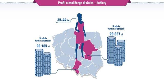 4_Profil_dluzniczki.jpg
