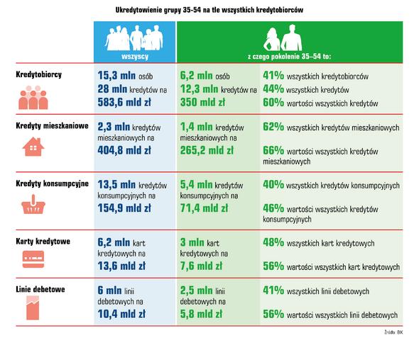 01_BIG_newsletter_grupy_wiekowe_infografika2.png
