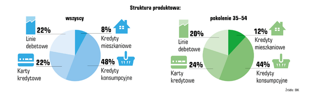 01_BIG_newsletter_grupy_wiekowe_infografika3.png