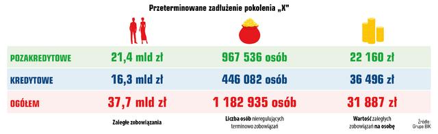 01_BIG_newsletter_grupy_wiekowe_infografika4.png