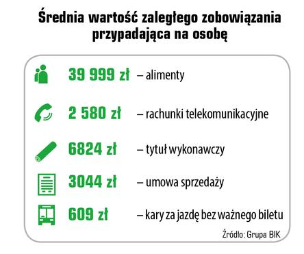 01_BIG_newsletter_grupy_wiekowe_infografika5.png