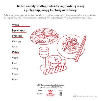 PSK_6_Patriotyzm kulinarny.jpg