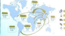 W ostatnich latach polski eksport do Azji wzrósł o kilkaset procent