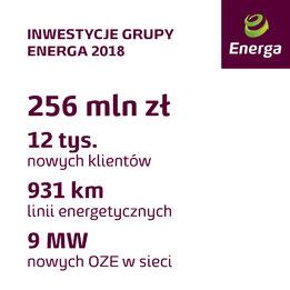 Inwestycje I kw. 2018.jpg