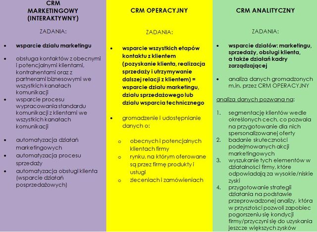 Typy CRM.jpg
