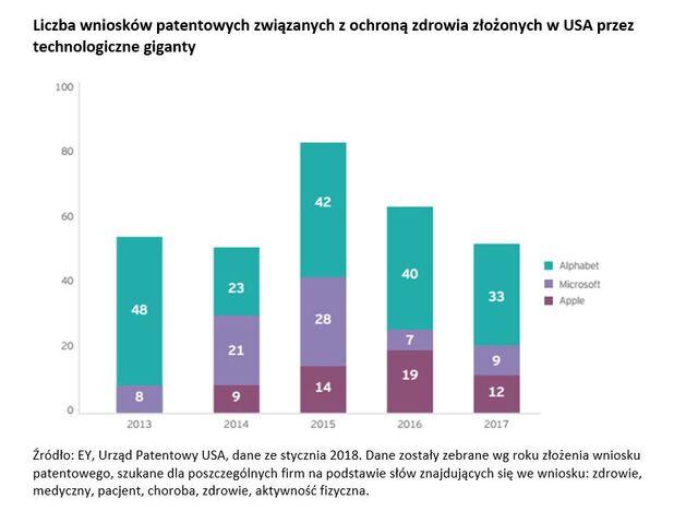 Liczba wniosków patentowych_wykres.jpg