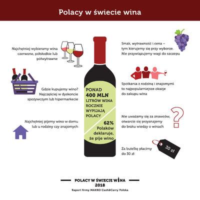 Polacy w swiecie wina_Podsumowanie.jpg