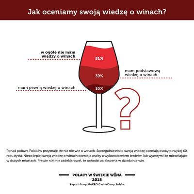 Polacy w swiecie wina_Wiedza.jpg