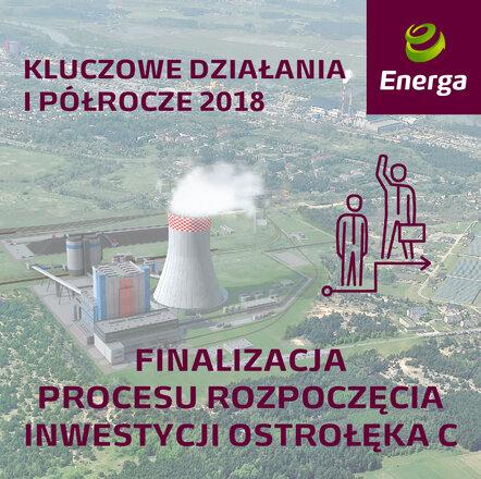 Kluczowe działania I półrocze 2018.jpg