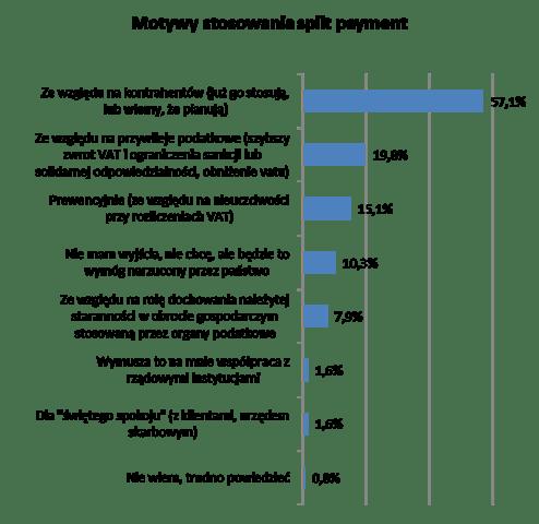 split payment 2.png