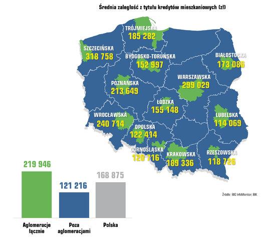 13_BIG_newsletter_GrupySpoleczne_nr3_Aglomeracje_rys4.jpg